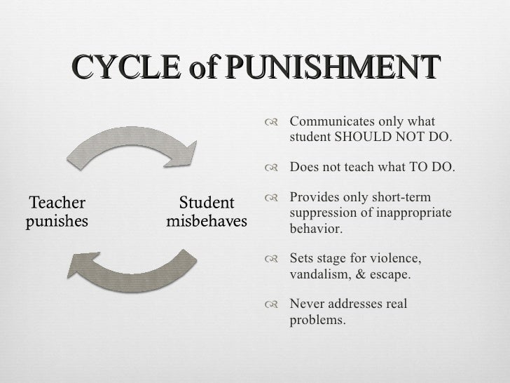 rewards versus punishment Home→behaviorism→ the difference between reinforcers and rewards  connect the punishment to starting  the difference between reinforcers and rewards.