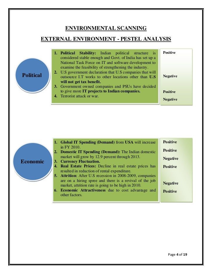infosys environment analysis Case analysis of infosys: strategic management perspective  from the case of infosys it is easy to see that narayana murthy, the founder of the company has .