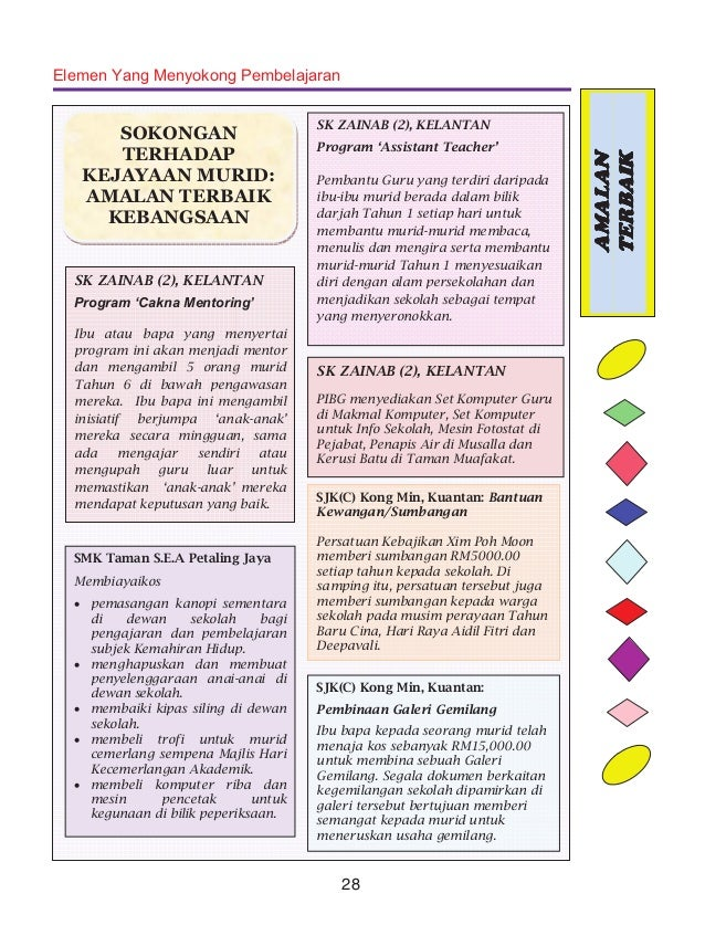 2944287 Sarana.qxd:Layout 1 9/21/12 3:43 PM Page 29