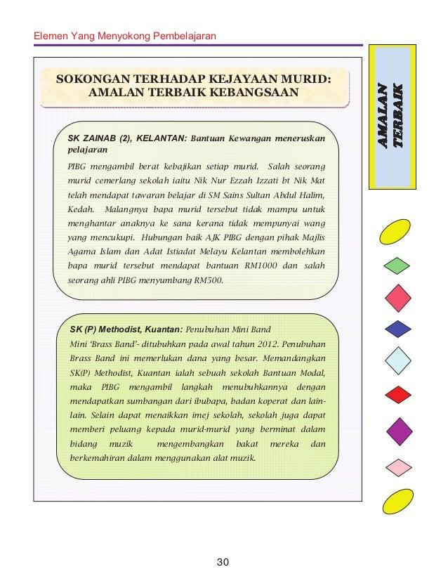 3144287 Sarana.qxd:Layout 1 9/21/12 3:44 PM Page 31
