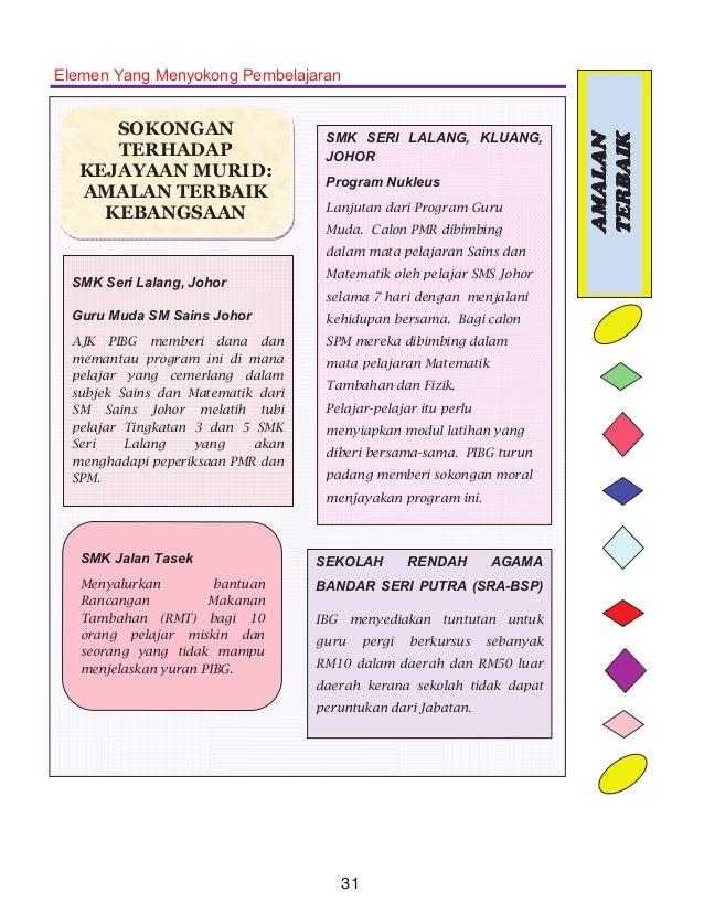3244287 Sarana.qxd:Layout 1 9/21/12 3:44 PM Page 32