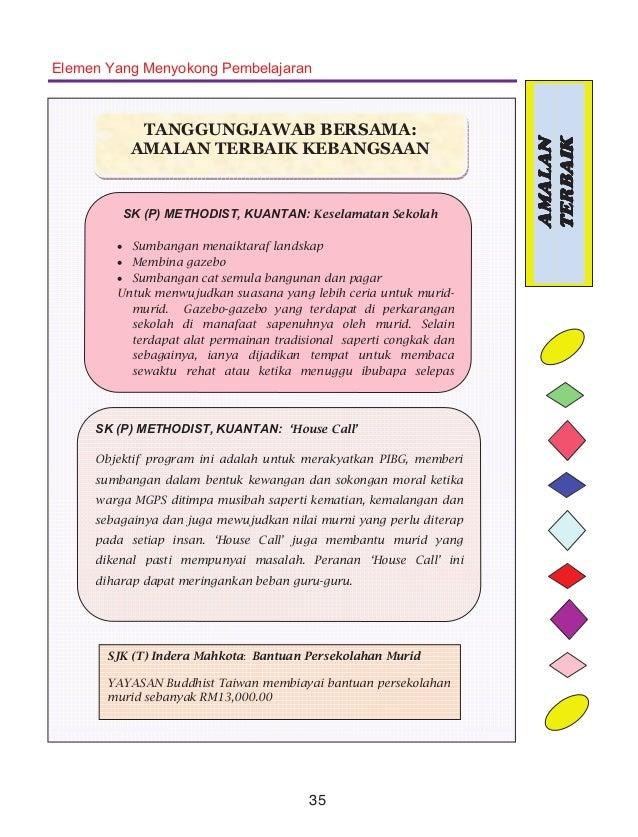 3644287 Sarana.qxd:Layout 1 9/21/12 3:45 PM Page 36