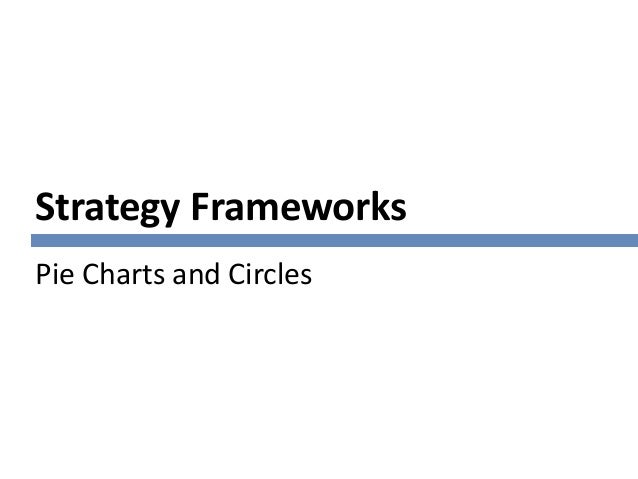 Strategy Frameworks Pie Charts and Circles