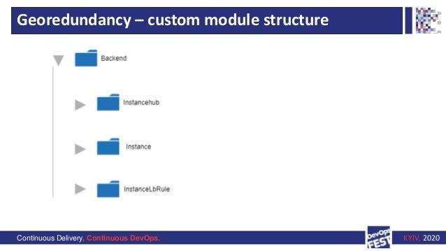 Continuous Delivery. Continuous DevOps. KYIV, 2020 Georedundancy – custom module structure