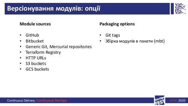 Continuous Delivery. Continuous DevOps. KYIV, 2020 Версіонування модулів: опції Module sources • GitHub • Bitbucket • Gene...