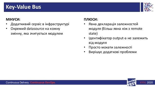 Continuous Delivery. Continuous DevOps. KYIV, 2020 Key-Value Bus ПЛЮСИ: • Явна декларація залежностей модуля (більш явна н...
