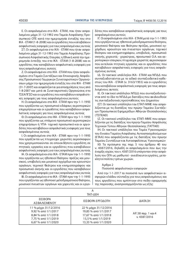ΕΦΗΜΕΡΙ∆Α TΗΣ ΚΥΒΕΡΝΗΣΕΩΣ45030 Τεύχος Β'4458/30.12.2016 Ε. Οι ασφαλισμένοι στο ΙΚΑ - ΕΤΑΜ, που ήταν ασφα- λισμένοι μέχρι 3...
