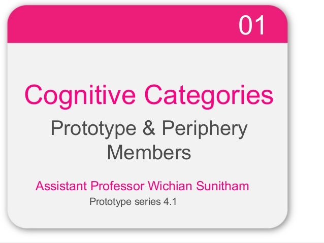 01              WINTER                TemplateCognitive Categories  Prototype & Periphery        MembersAssistant Professo...
