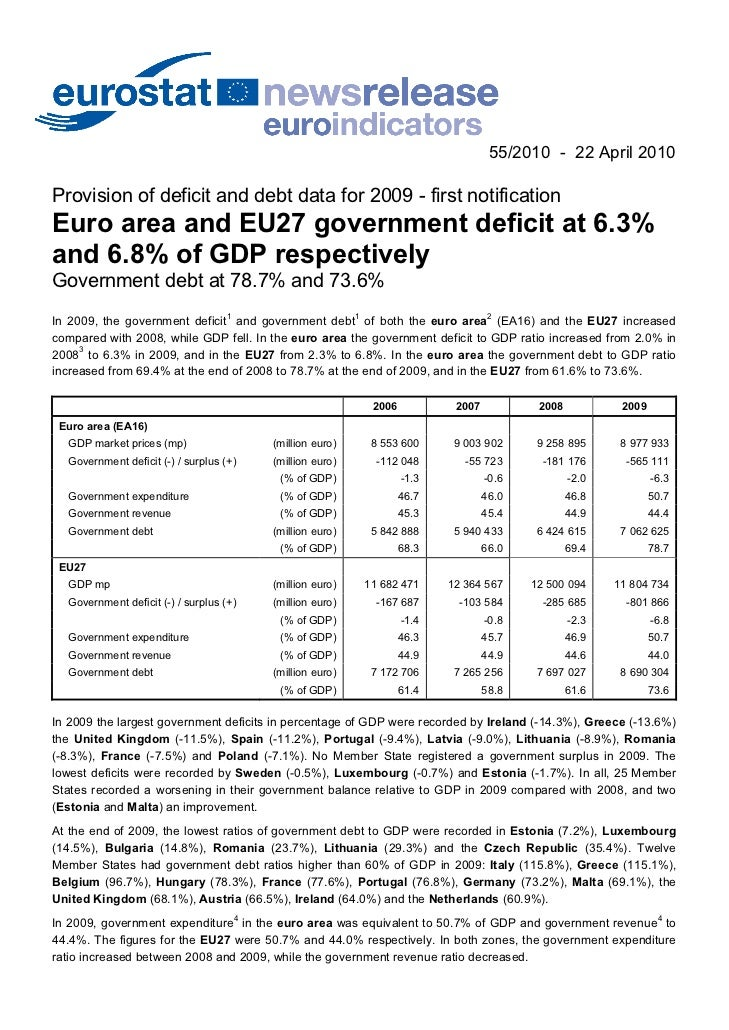 55/2010 - 22 April 2010Provision of deficit and debt data for 2009 - first notificationEuro area and EU27 government defic...