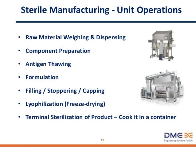 Sterile Manufacturing - Product Types • Vaccines – Sanofi, GSK, Takeda • Oncology Drugs – Boston Biopharma, BMS • Renal/Di...