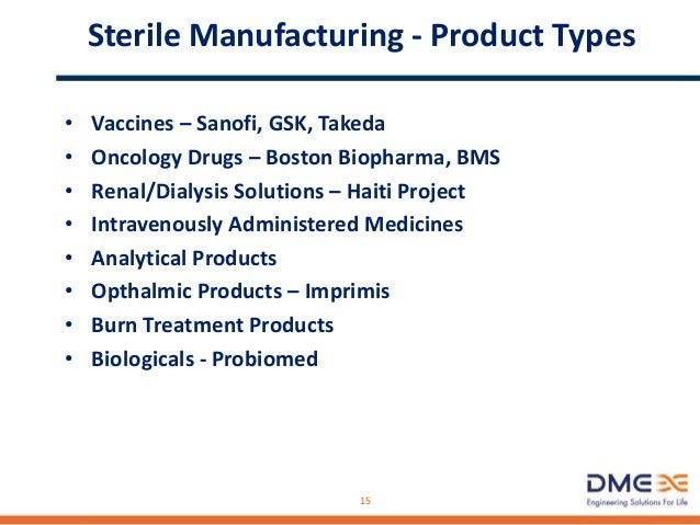 Sterile Manufacturing - Production Issues • Lyophilization Cycle Duration – can be days • Lyophilizer Loading/Unloading – ...