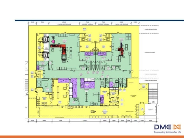 Sterile Liquids Manufacturing – DME's Deliverables • Facility Layout Drawing(s) • Area Classification Drawing(s) • Air Flo...