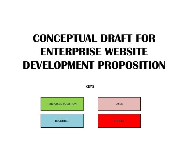 PROPOSED SOLUTION RESOURCE USER THREAT KEYS CONCEPTUAL DRAFT FOR ENTERPRISE WEBSITE DEVELOPMENT PROPOSITION