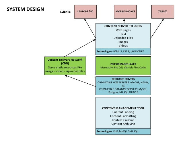 CONCEPTUAL DRAFT FOR ENTERPRISE WEBSITE DEVELOPMENT PROPOSITION Slide 2