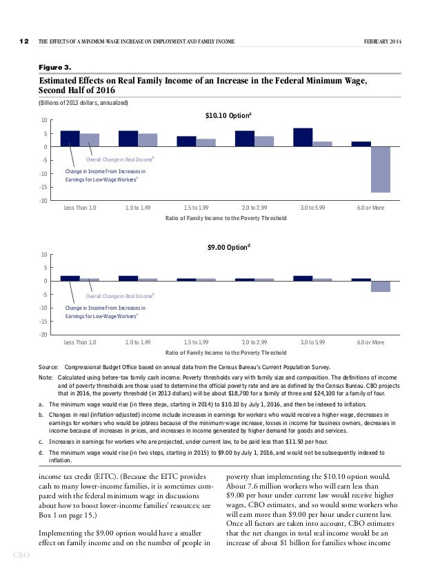 CBO: Feds earn 16 percent more in pay, benefits than ...