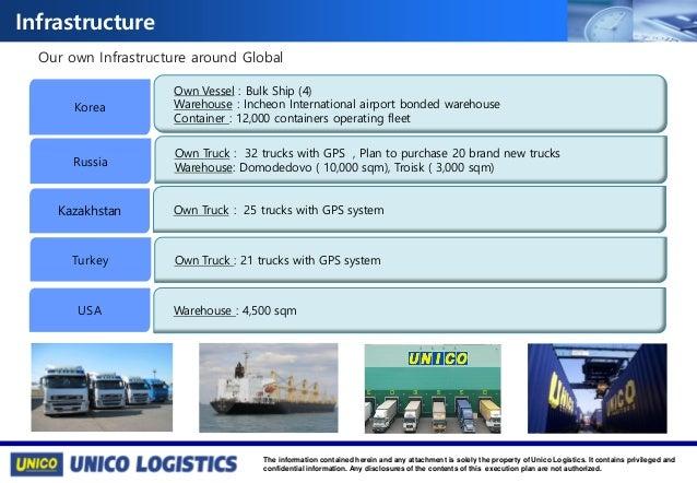 Unico Logistics Company Profile