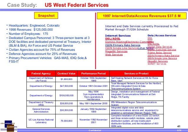 Federal Procurement Data System : Grandfin federal procurement landscape