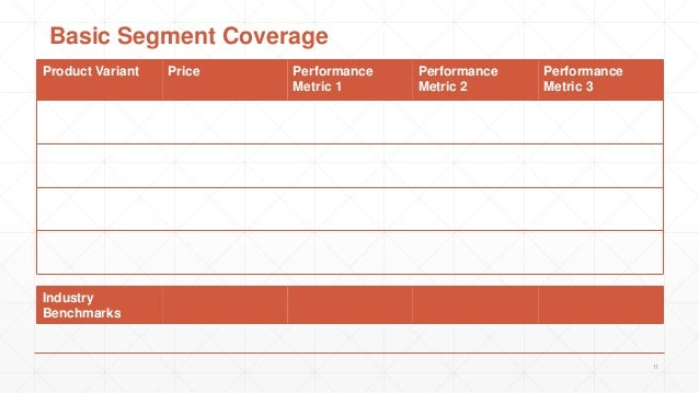 Product Variant Price Performance Metric 1 Performance Metric 2 Performance Metric 3 11 Basic Segment Coverage Industry Be...