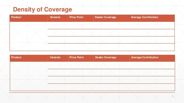 Product Variants Price Point Dealer Coverage Average Contribution 13 Density of Coverage Product Variants Price Point Deal...