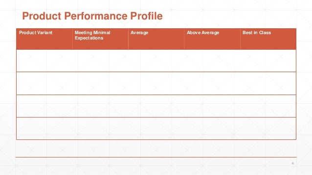Product Variant Meeting Minimal Expectations Average Above Average Best in Class 16 Product Performance Profile