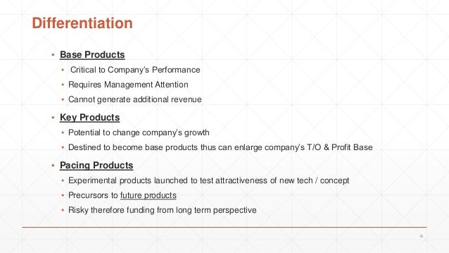 ▪ Base Products ▪ Critical to Company's Performance ▪ Requires Management Attention ▪ Cannot generate additional revenue ▪...