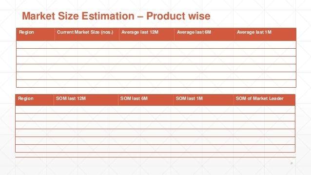 Region Current Market Size (nos.) Average last 12M Average last 6M Average last 1M 21 Market Size Estimation – Product wis...