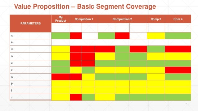 PARAMETERS My Product Competiton 1 Competition 2 Comp 3 Com 4 A B C D E F G H I J 9 Value Proposition – Basic Segment Cove...