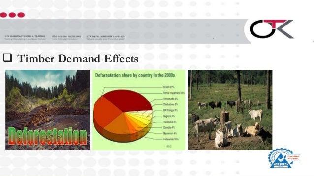  Timber Demand Effects