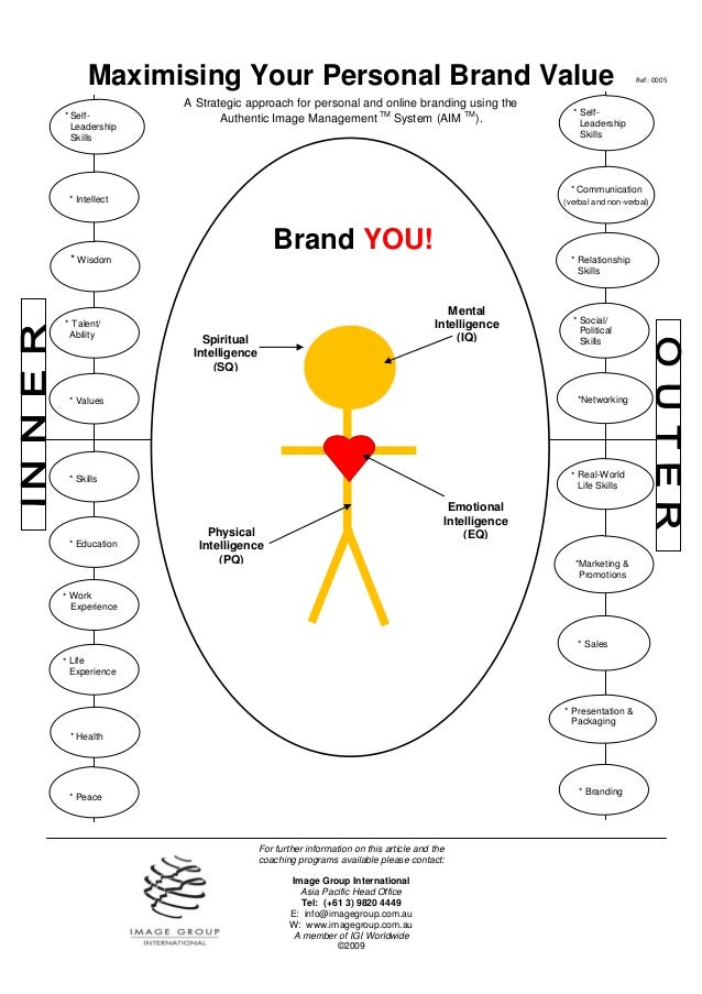 Maximising Your Personal Brand Value                                                                     Ref: 0005        ...