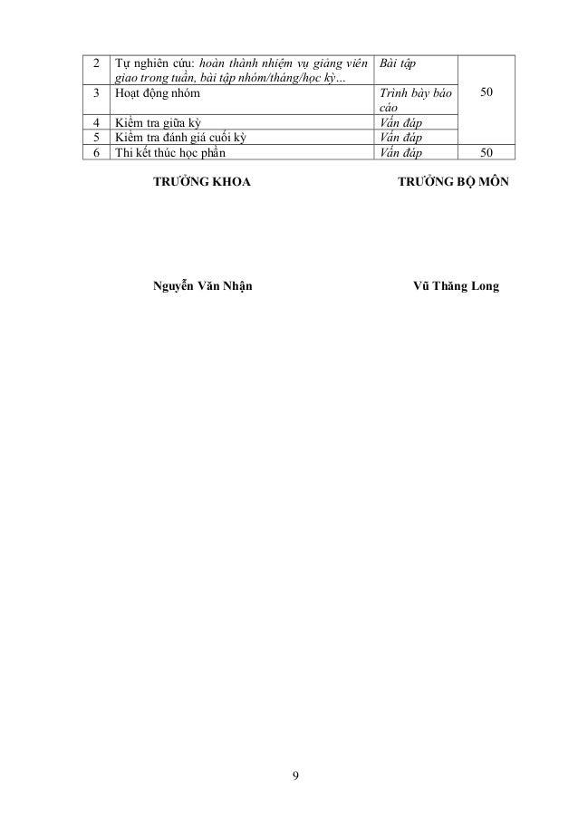 50 2 Tự nghiên cứu: hoàn thành nhiệm vụ giảng viên giao trong tuần, bài tập nhóm/tháng/học kỳ… Bài tập 3 Hoạt động nhóm Tr...