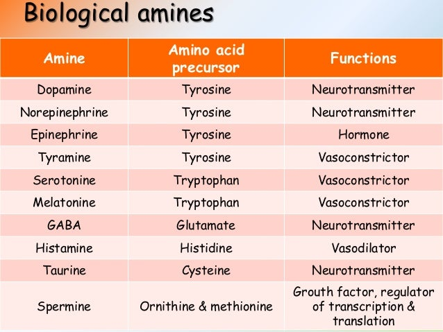 Taurine dopamine - Maple suyrup diet