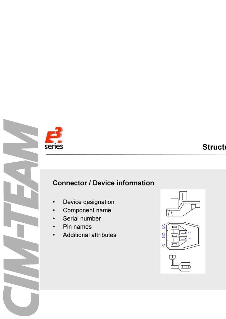 Structural Data <ul><li>Connector / Device information </li></ul><ul><li>Device designation </li></ul><ul><li>Component na...