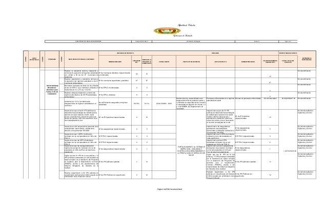 Codigo: ES-PE-RG-07                                          Planificacion Estrategica                                    ...