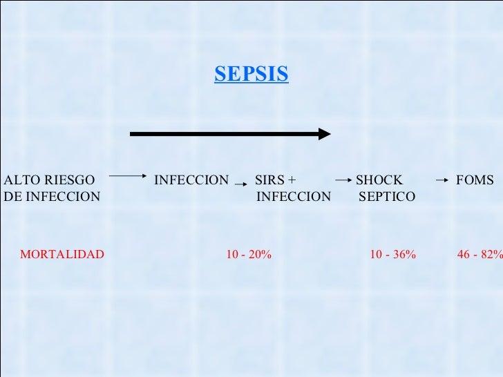 SEPSIS ALTO RIESGO INFECCION SIRS + SHOCK FOMS DE INFECCION   INFECCION   SEPTICO   MORTALIDAD  10 - 20%   10 - 36%   46 -...