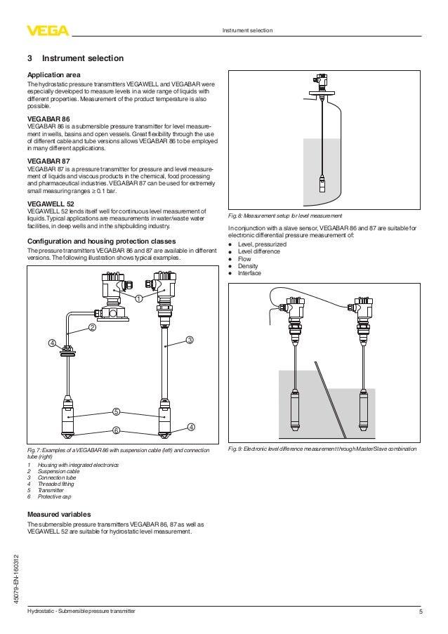 Submersible Pressure Transmitter for Level Measurement
