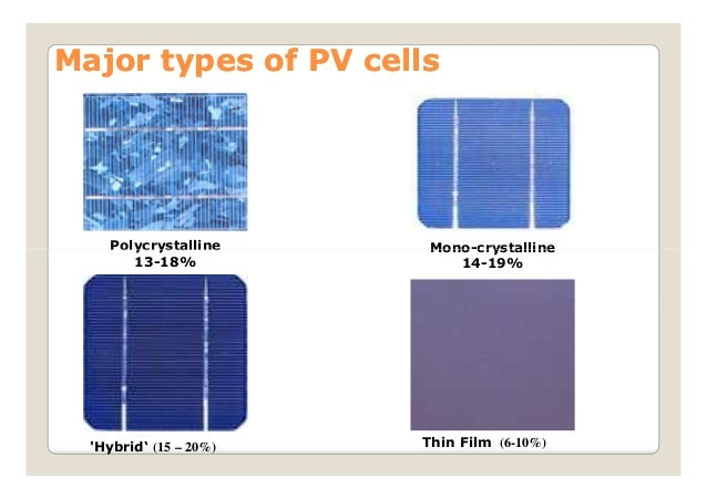 Overview Of Solar Power Generation