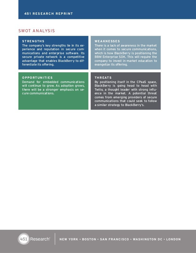 451 Research Report on how BlackBerry offers secure embedded