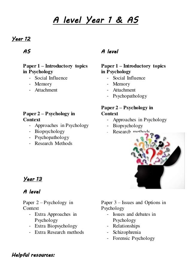 A level Year 1 & AS Year 12 AS Paper 1 – Introductory topics in Psychology - Social Influence - Memory - Attachment Paper ...