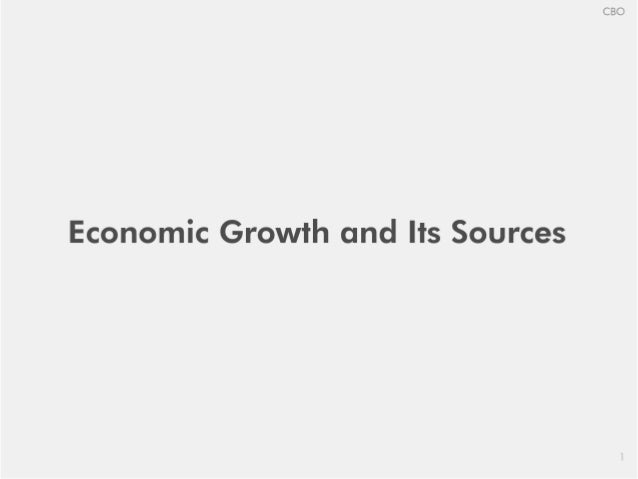 The Economic Outlook for 2014 to 2024 in 15 Slides Slide 2