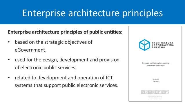 enterprise architecture as strategy pdf download free