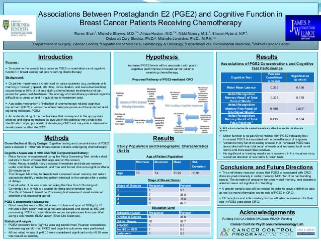 Associations Between Prostaglandin E2 (PGE2) and Cognitive