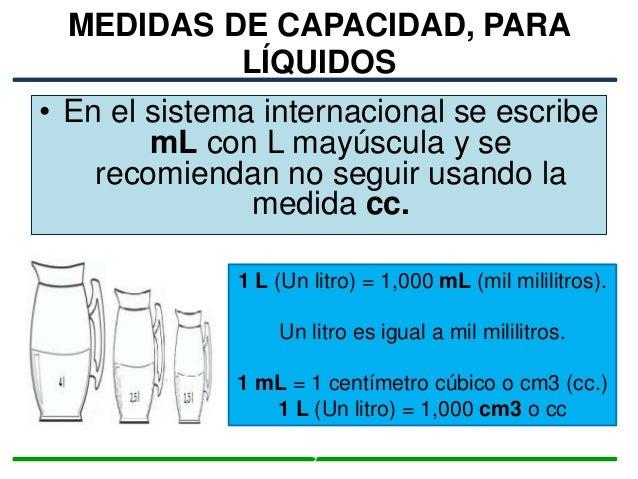 Resultado de imagen de Unidades de medidas de líquido