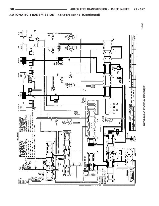 dodge 68rfe transmission diagram