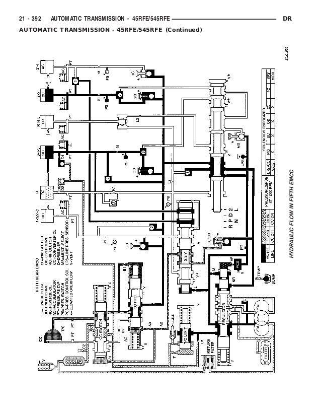 545rfe transmission wiring diagram 7 1 stromoeko de \u2022np242 wiring diagram x7c preistastisch de u2022 rh x7c preistastisch de 45rfe transmission diagram 545rfe shift solenoid install