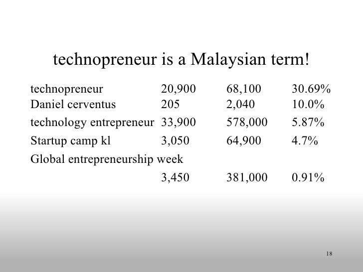 technopreneur is a Malaysian term! <ul><li>technopreneur 20,900 68,100 30.69% </li></ul><ul><li>Daniel cerventus 205 2,040...