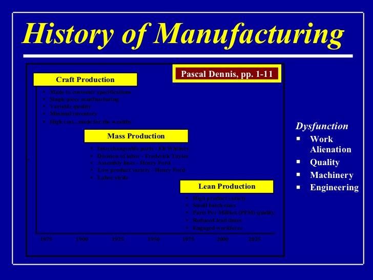 History of Manufacturing   <ul><li>Dysfunction </li></ul><ul><li>Work Alienation </li></ul><ul><li>Quality </li></ul><ul><...