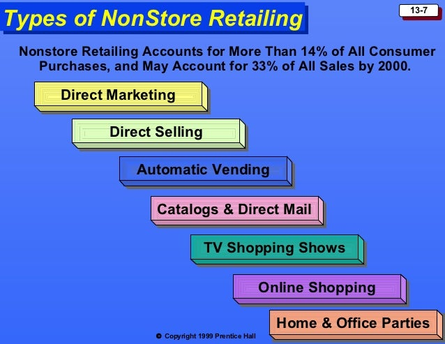 types of non store retailing