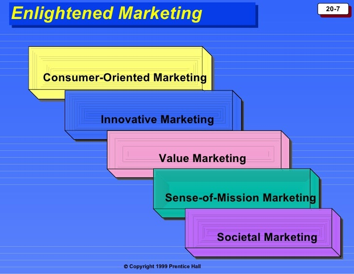 marketing consumerism materialism and ethics the Consumerism is a social and  or economic materialism in this sense consumerism is negative and in  important shifts included the marketing of goods for .