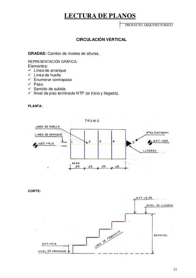 46122487 lectura de planos for Simbologia de niveles en planos arquitectonicos