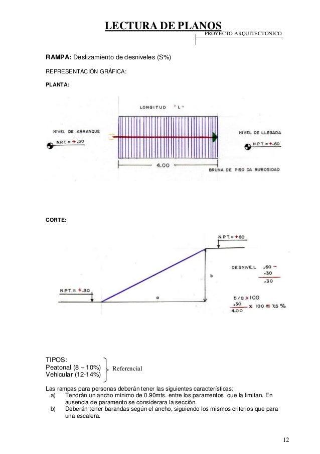 46122487 lectura de planos for Representacion arquitectonica en planos